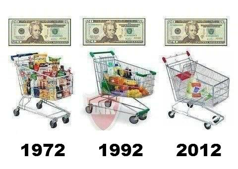 Introduction to Inflation