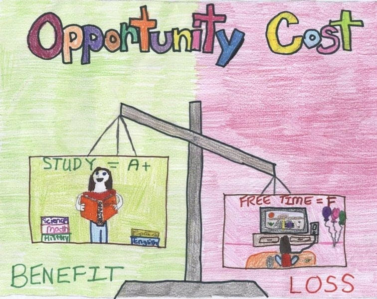 opportunity cost choices